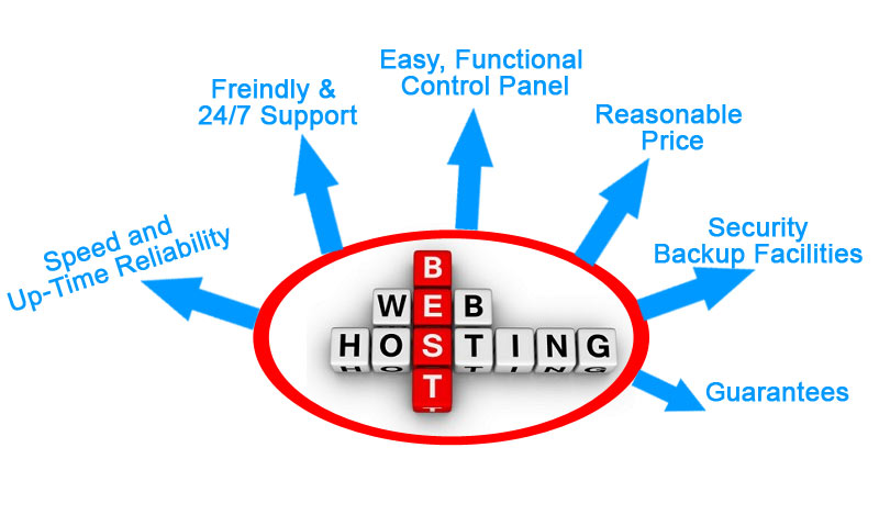 Great web hosting features